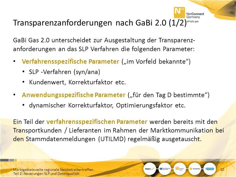 Transparenzanforderungen nach GaBi 2.0 (1/2)