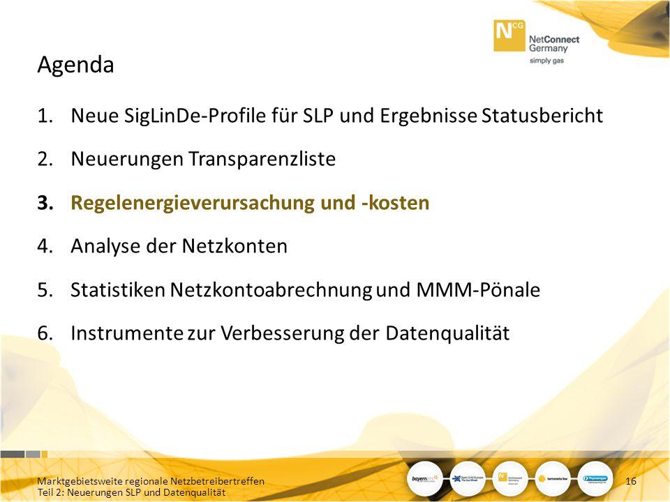 Agenda Neue SigLinDe-Profile für SLP und Ergebnisse Statusbericht