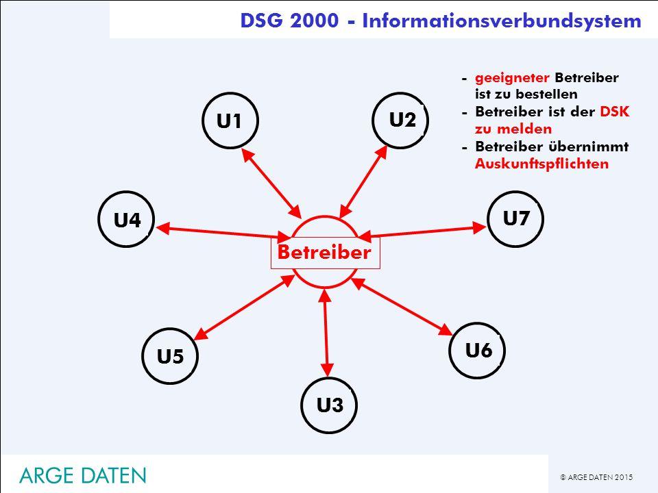 ARGE DATEN DSG 2000 - Informationsverbundsystem U4 U3 U2 U1 Betreiber
