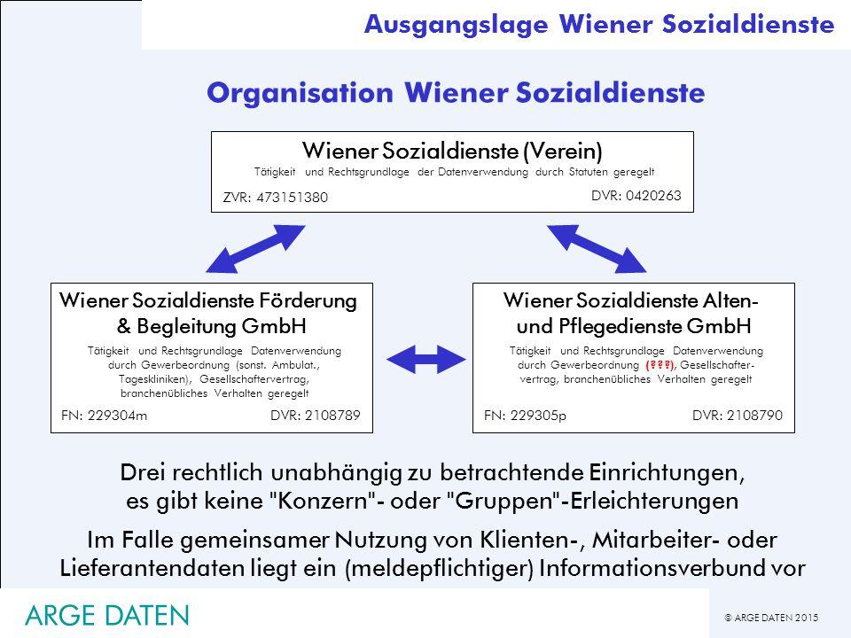 Organisation Wiener Sozialdienste