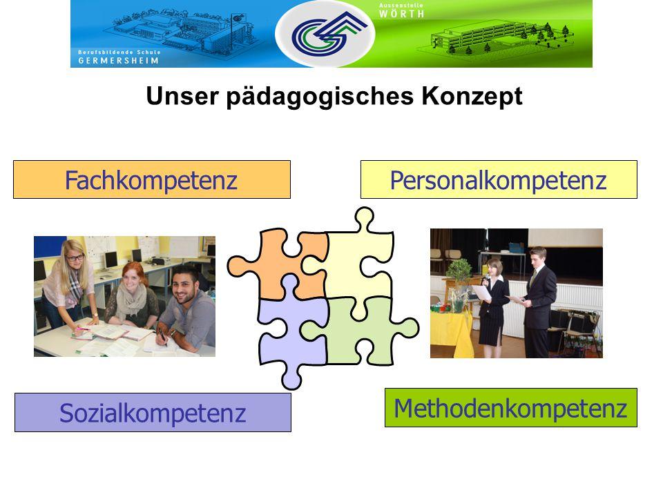 Unser pädagogisches Konzept
