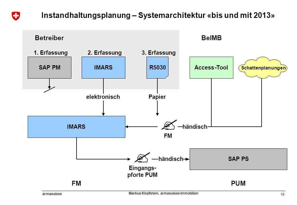 Instandhaltungsplanung – Systemarchitektur «bis und mit 2013»