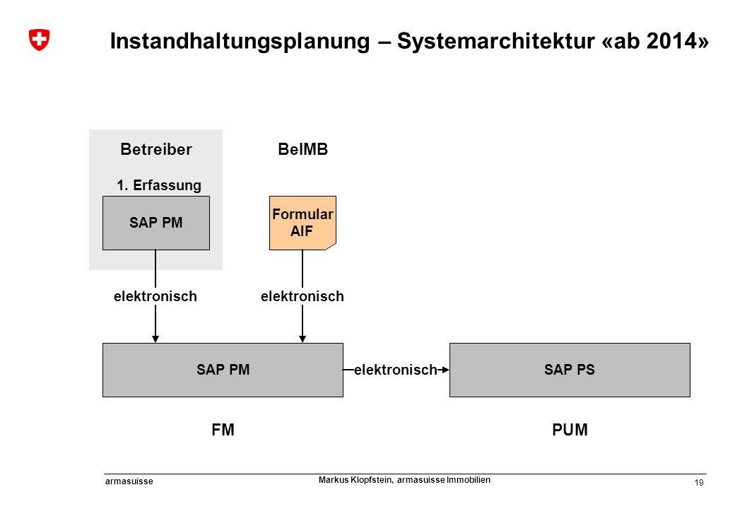 Instandhaltungsplanung – Systemarchitektur «ab 2014»