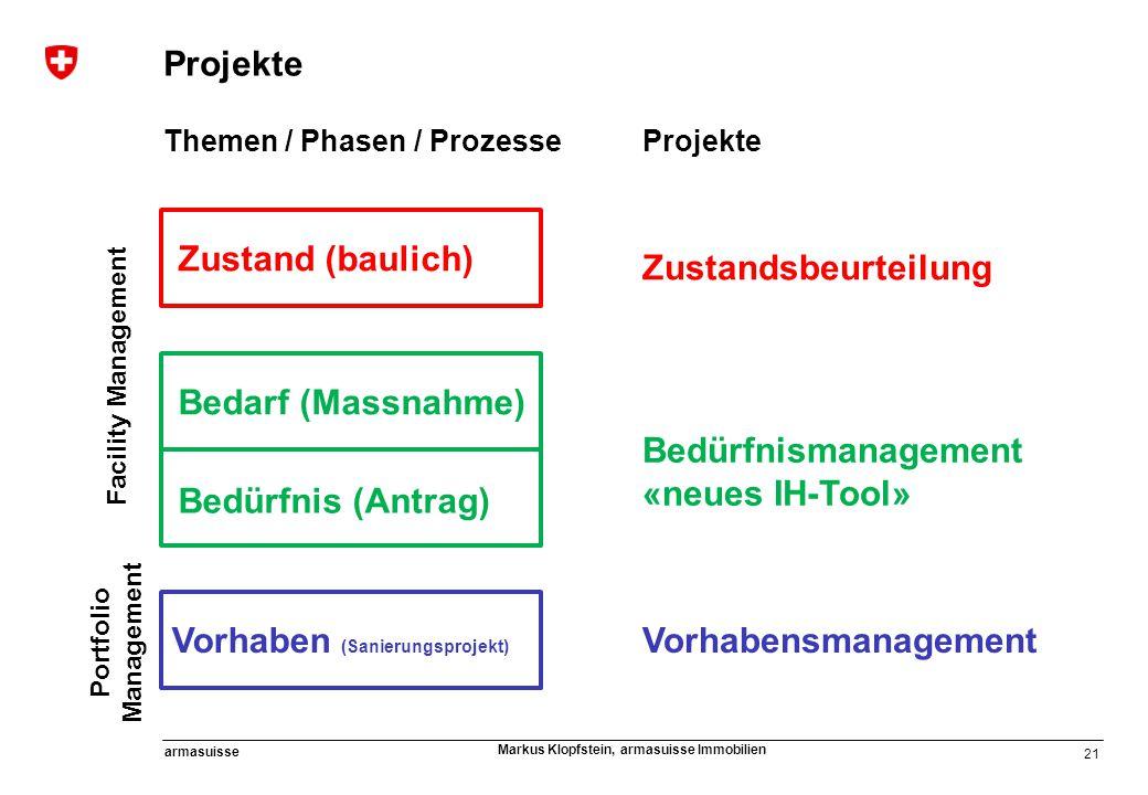 Vorhaben (Sanierungsprojekt) Vorhabensmanagement