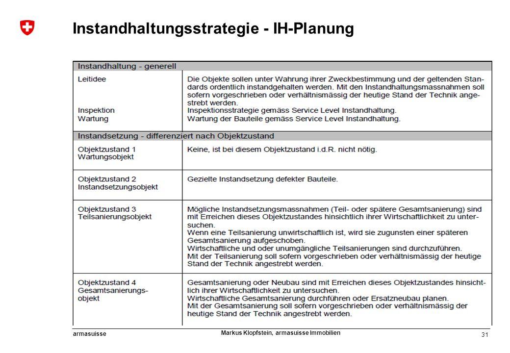 Instandhaltungsstrategie - IH-Planung