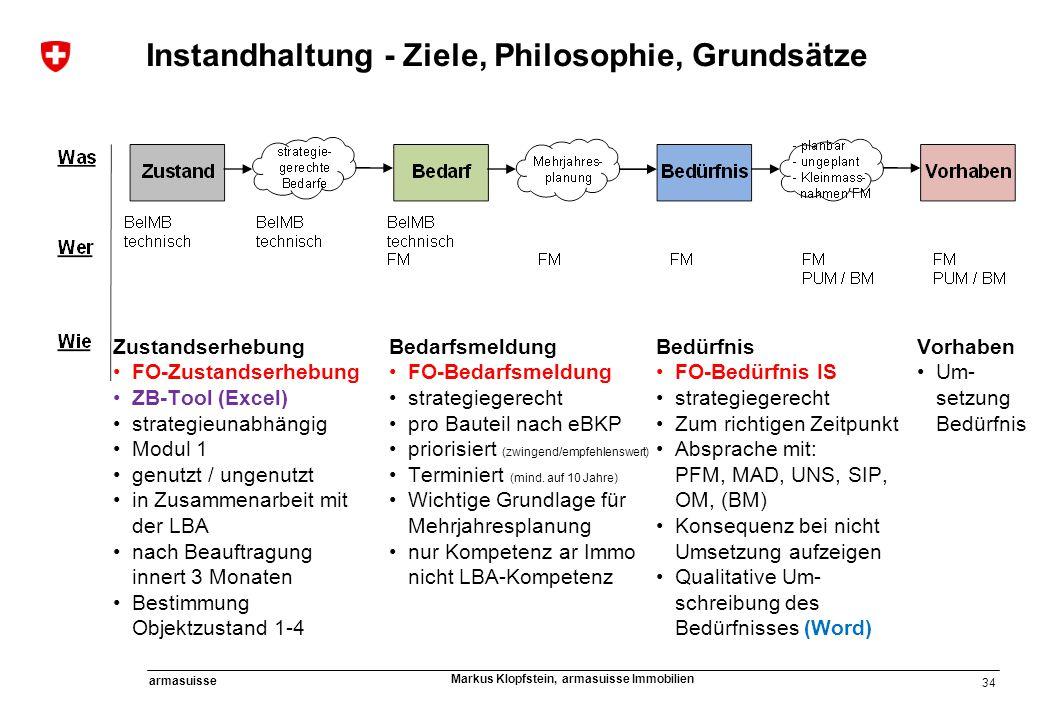 Instandhaltung - Ziele, Philosophie, Grundsätze