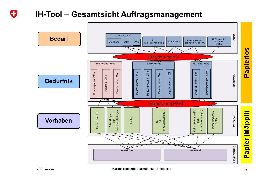 IH-Tool – Gesamtsicht Auftragsmanagement