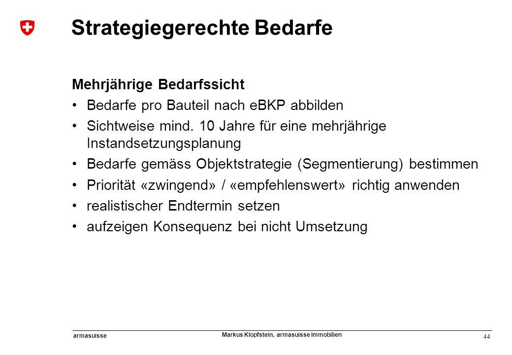 Strategiegerechte Bedarfe