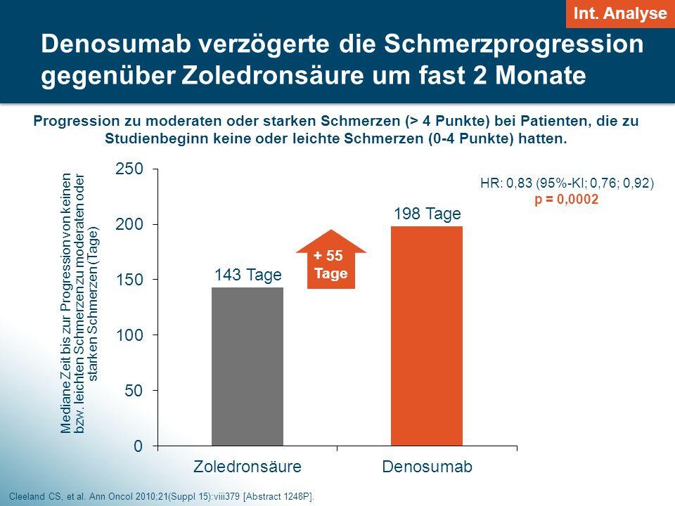 Int. Analyse Denosumab verzögerte die Schmerzprogression gegenüber Zoledronsäure um fast 2 Monate.