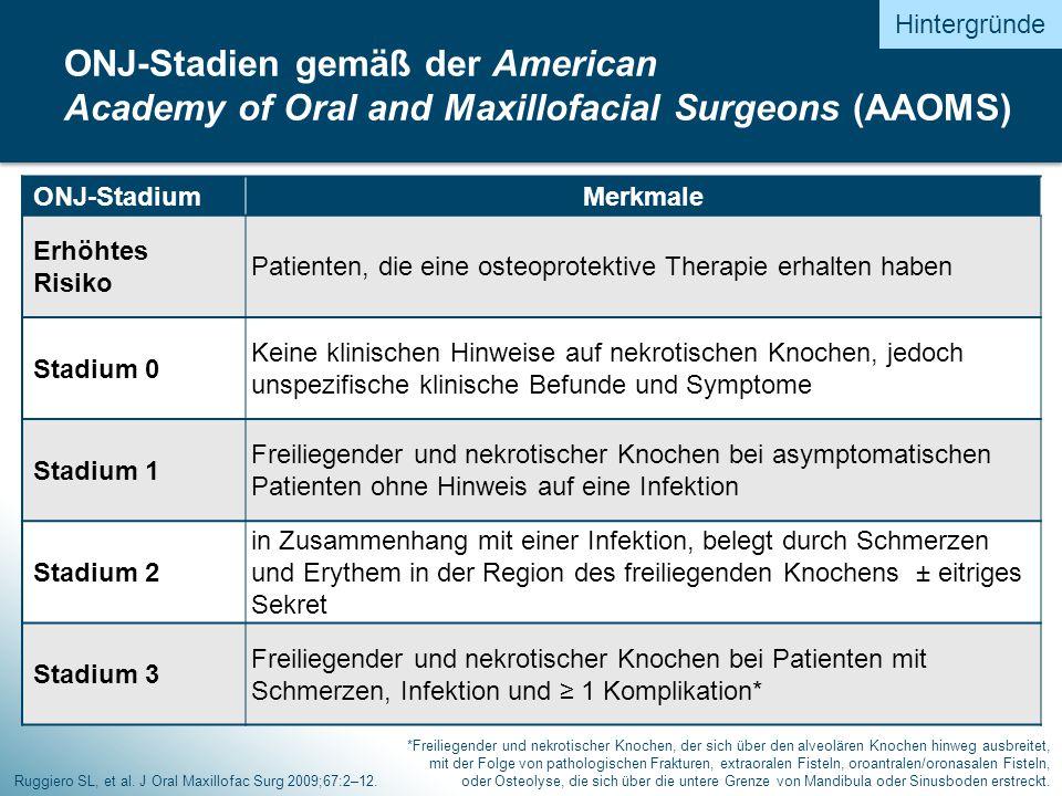 Hintergründe ONJ-Stadien gemäß der American Academy of Oral and Maxillofacial Surgeons (AAOMS) ONJ-Stadium.