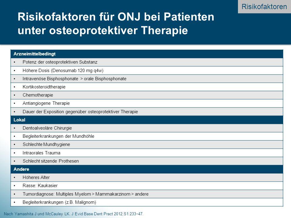 Risikofaktoren für ONJ bei Patienten unter osteoprotektiver Therapie