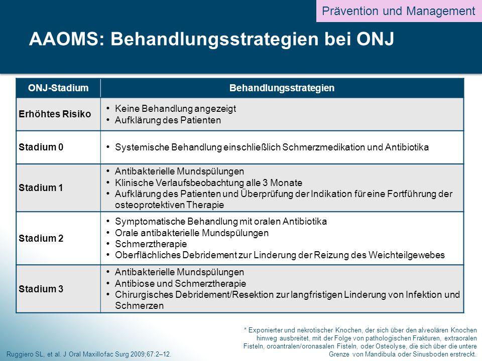 AAOMS: Behandlungsstrategien bei ONJ