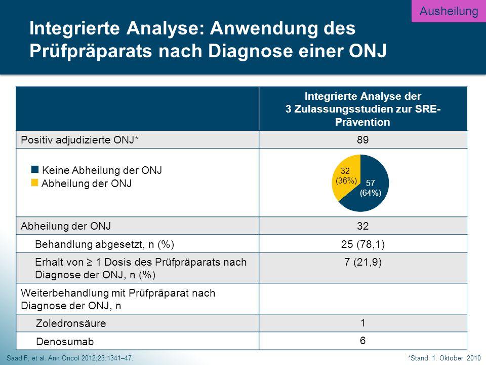 Integrierte Analyse der 3 Zulassungsstudien zur SRE-Prävention