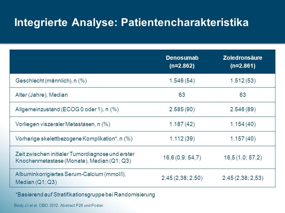 Integrierte Analyse: Patientencharakteristika