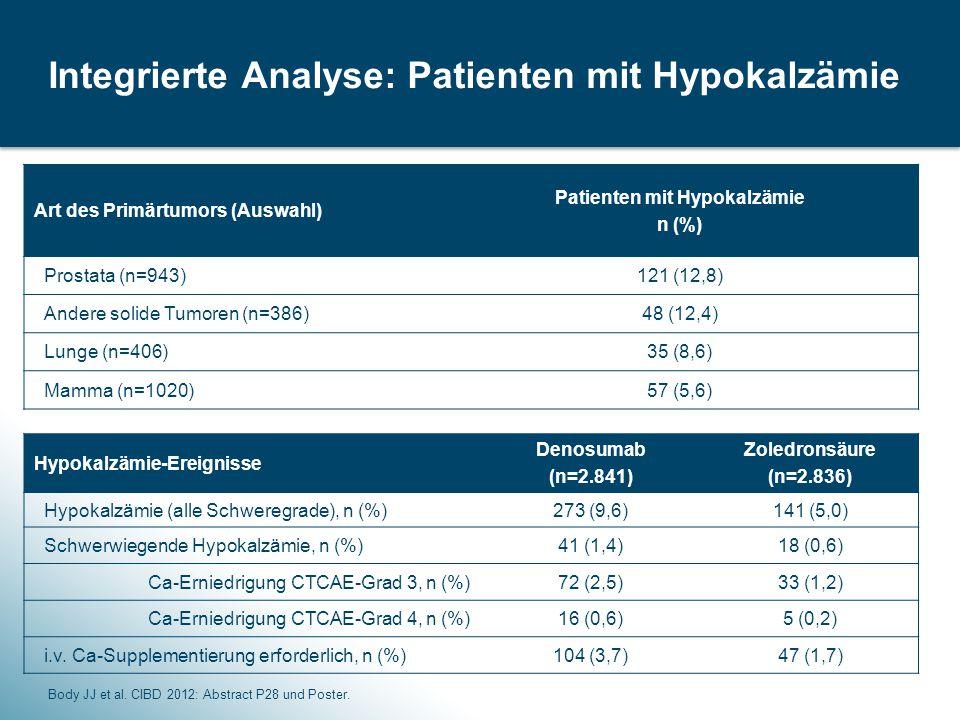 Integrierte Analyse: Patienten mit Hypokalzämie