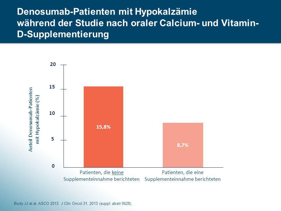 Denosumab-Patienten mit Hypokalzämie während der Studie nach oraler Calcium- und Vitamin-D-Supplementierung