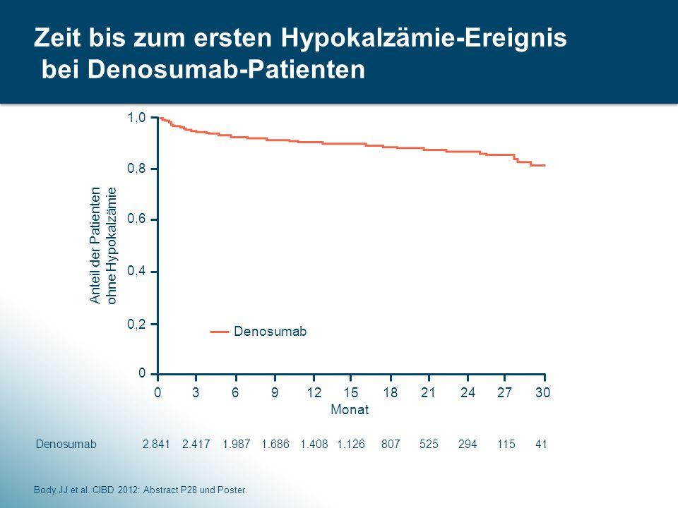 Zeit bis zum ersten Hypokalzämie-Ereignis bei Denosumab-Patienten
