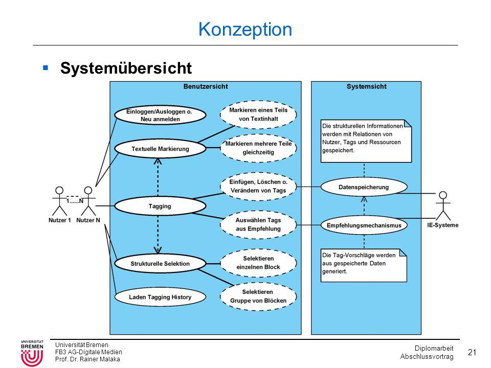 Konzeption Systemübersicht