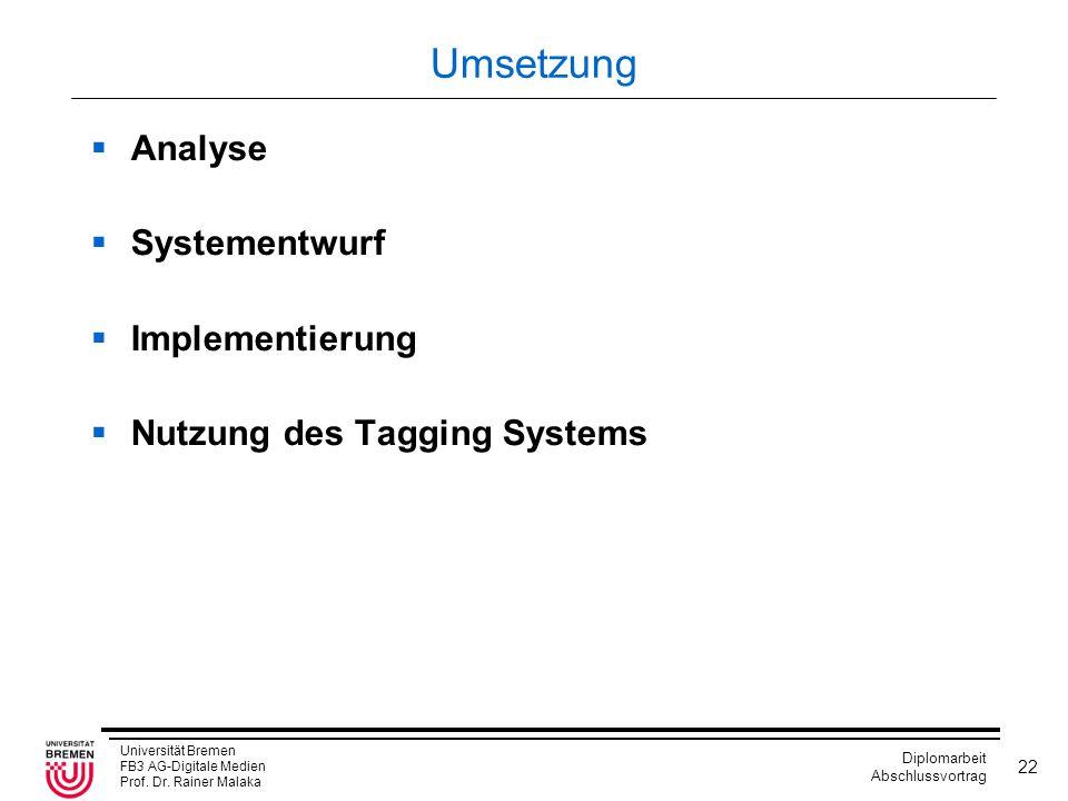 Umsetzung Analyse Systementwurf Implementierung