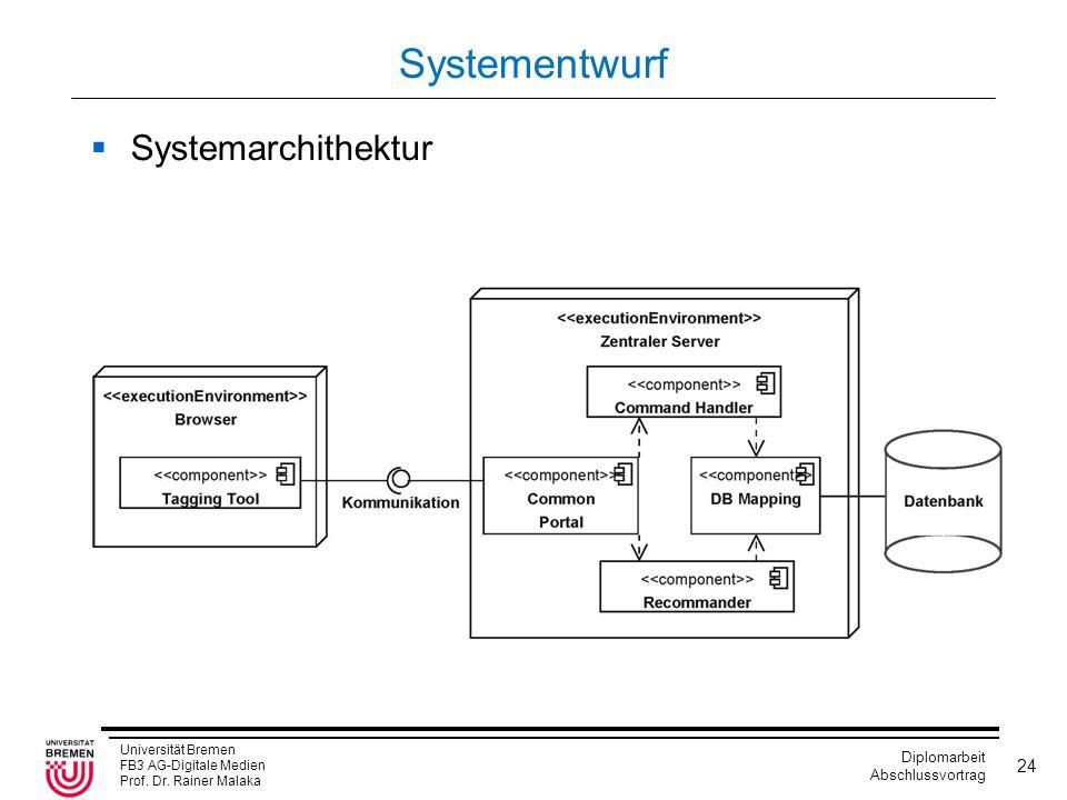 Systementwurf Systemarchithektur