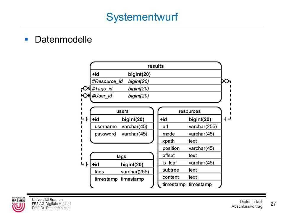 Systementwurf Datenmodelle