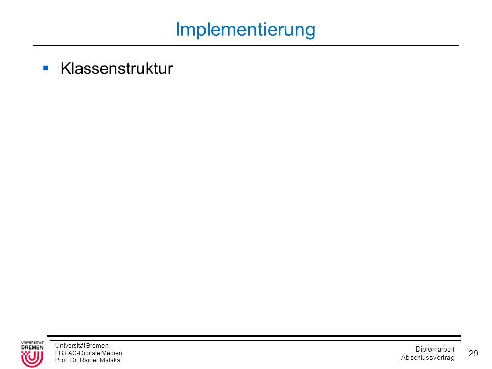 Implementierung Klassenstruktur
