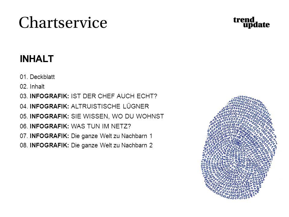 INHALT 01. Deckblatt 02. Inhalt