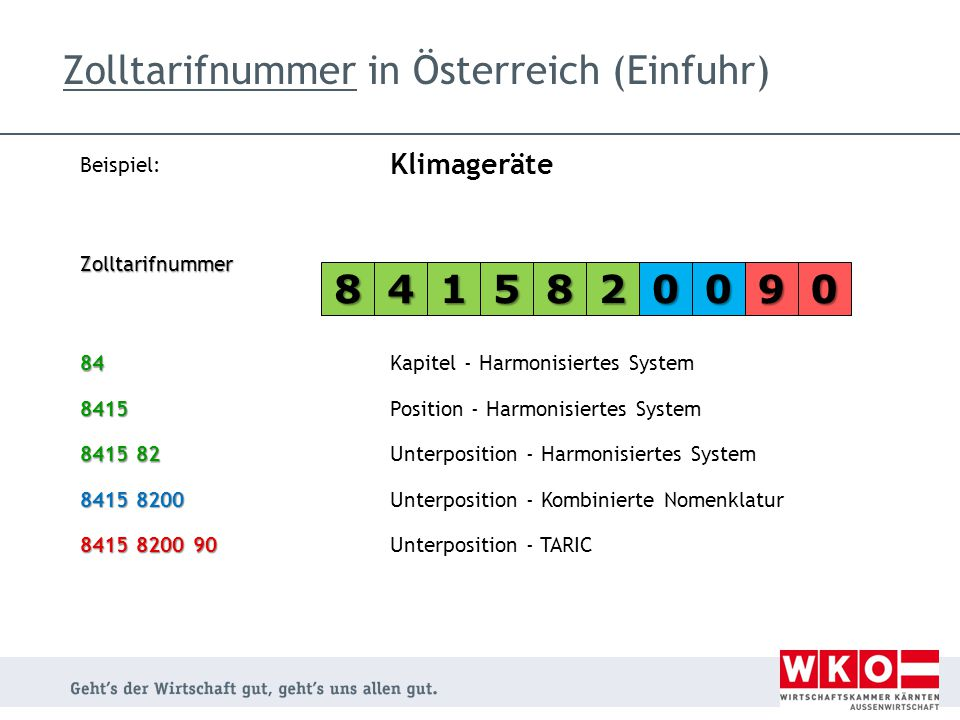 Zolltarifnummer in Österreich (Einfuhr)