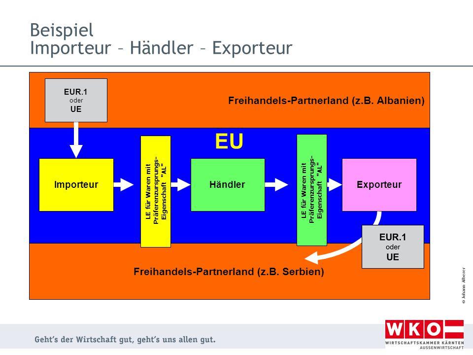 Beispiel Importeur – Händler – Exporteur