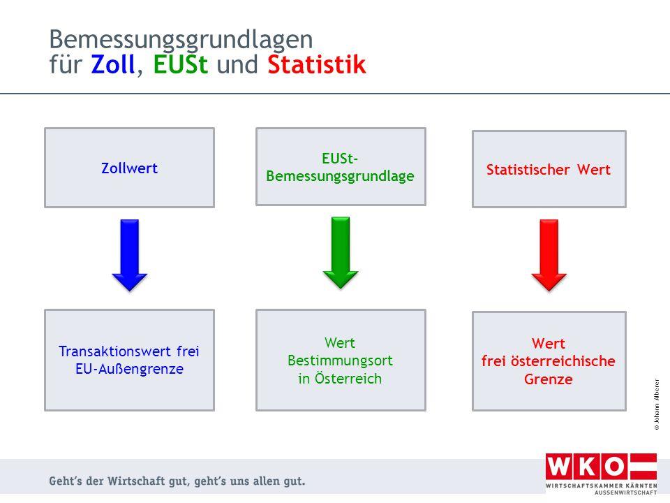Bemessungsgrundlagen für Zoll, EUSt und Statistik