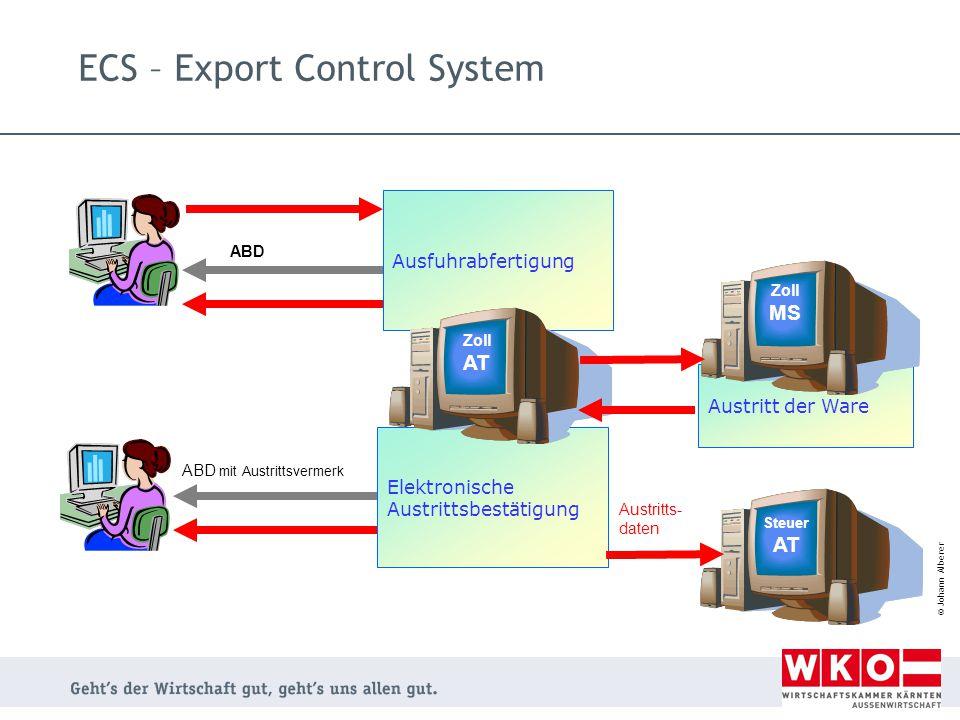 ECS – Export Control System