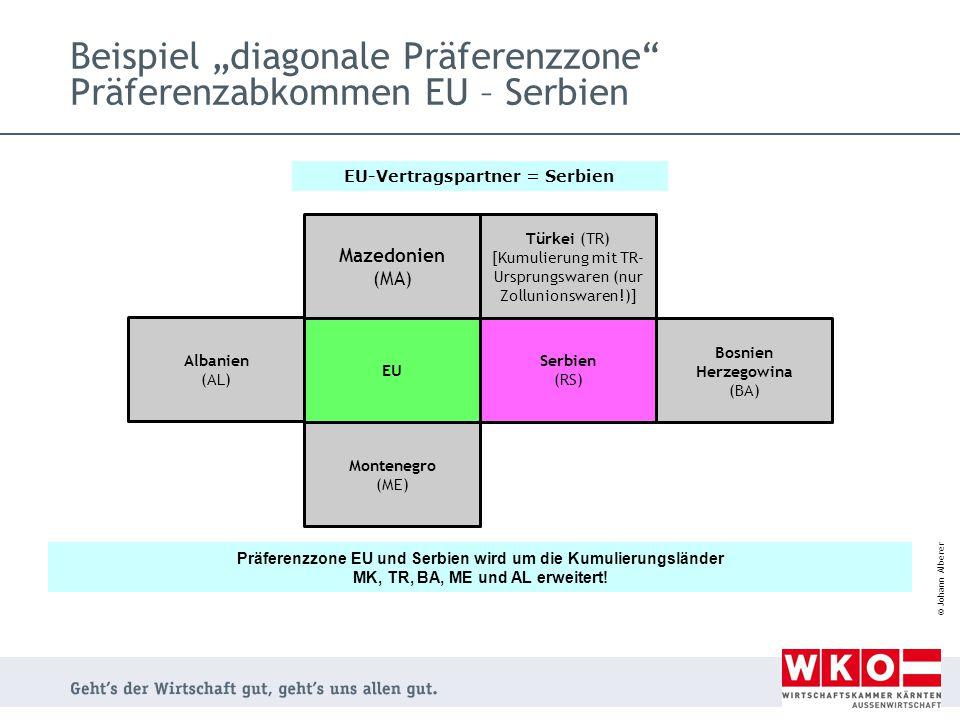 """Beispiel """"diagonale Präferenzzone Präferenzabkommen EU – Serbien"""