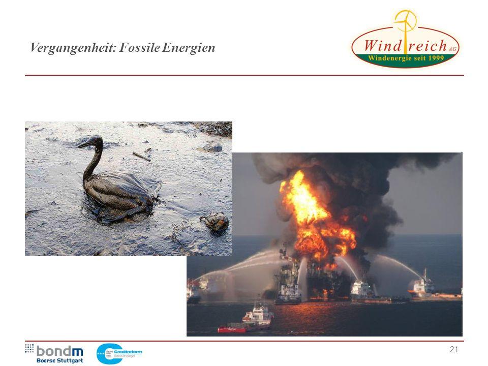 Vergangenheit: Fossile Energien