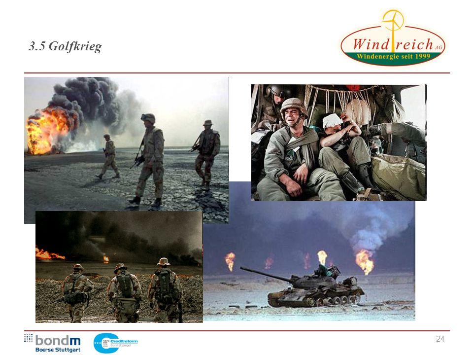 3.5 Golfkrieg