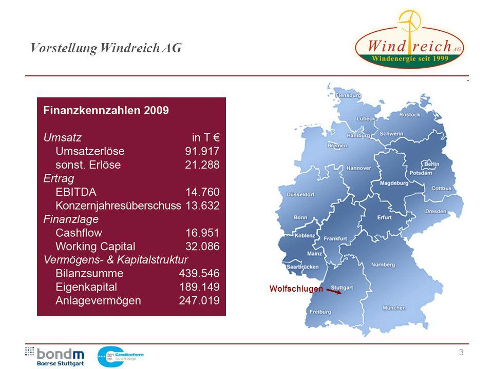 Vorstellung Windreich AG