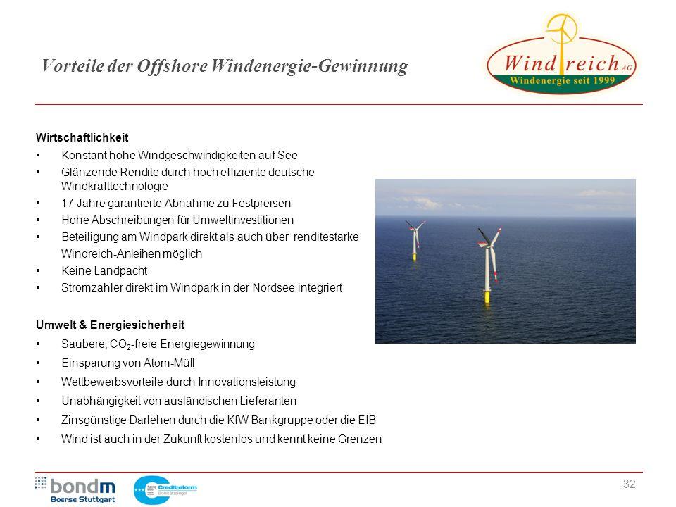 Vorteile der Offshore Windenergie-Gewinnung