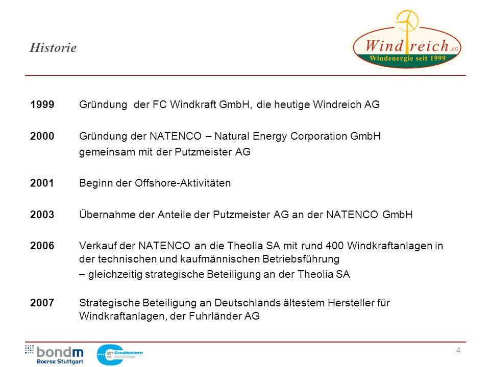 Historie 1999 Gründung der FC Windkraft GmbH, die heutige Windreich AG