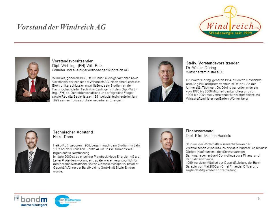 Vorstand der Windreich AG