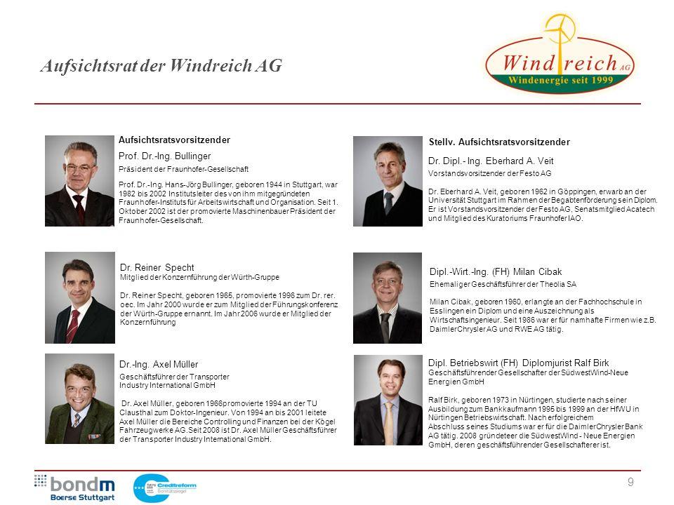 Aufsichtsrat der Windreich AG