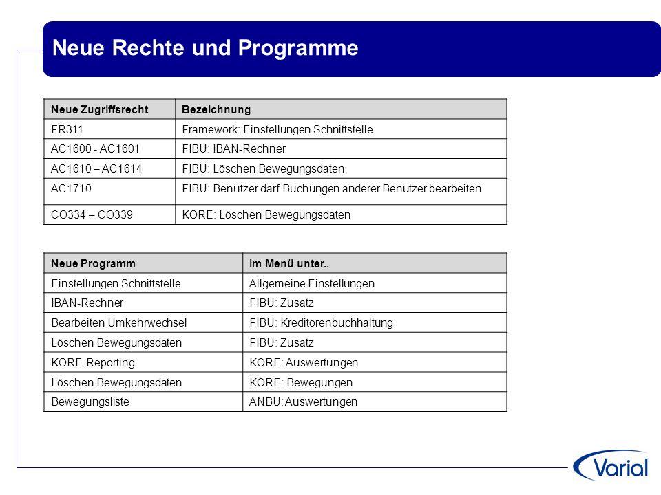 Neue Rechte und Programme
