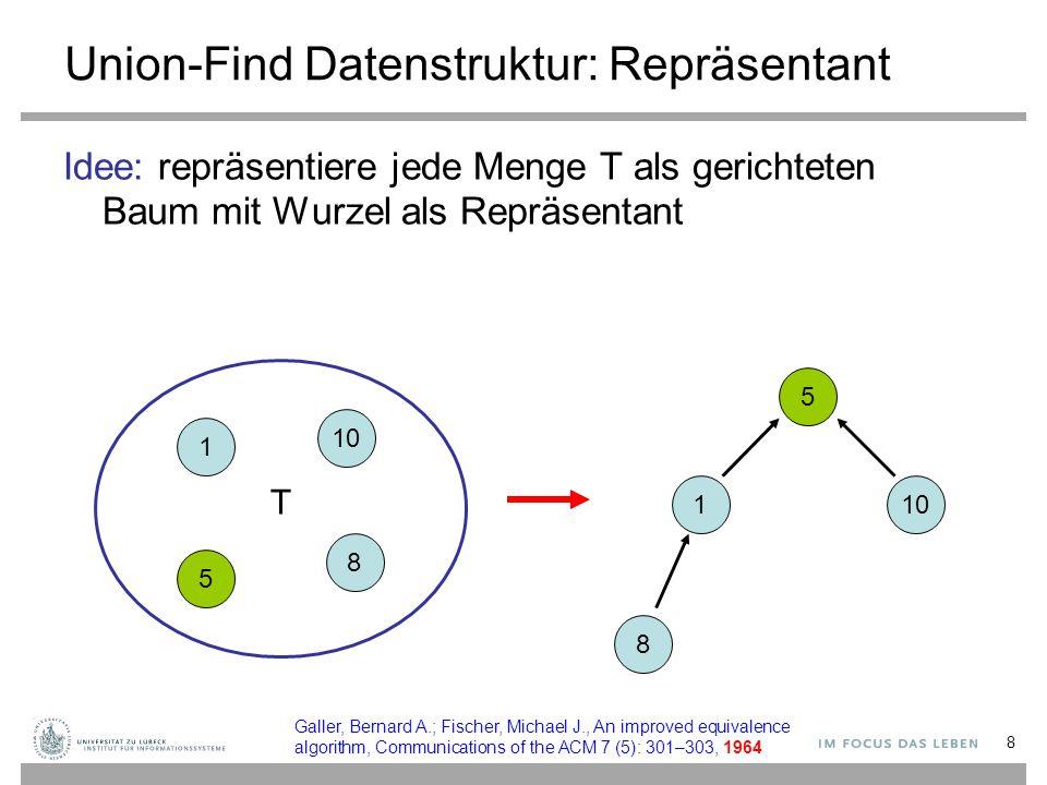 Union-Find Datenstruktur: Repräsentant