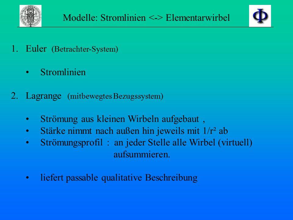 Modelle: Stromlinien <-> Elementarwirbel