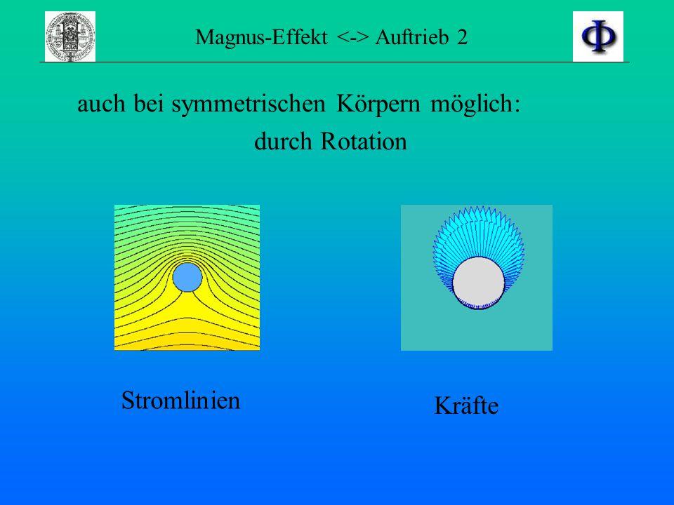 Magnus-Effekt <-> Auftrieb 2
