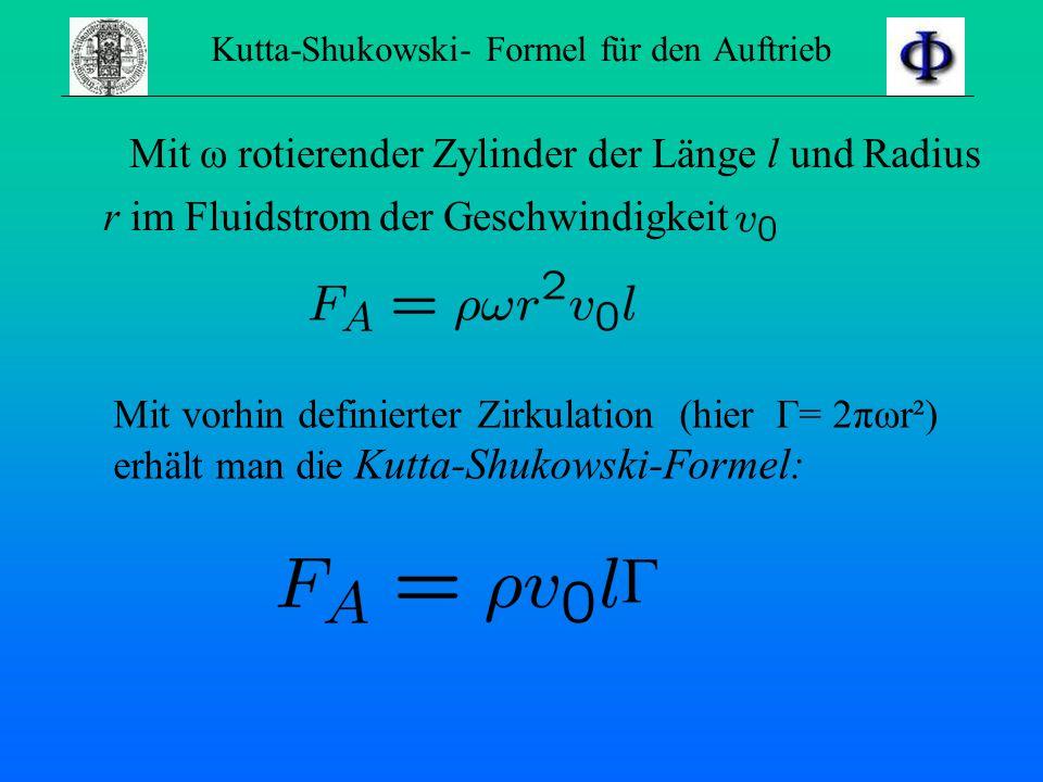 Kutta-Shukowski- Formel für den Auftrieb