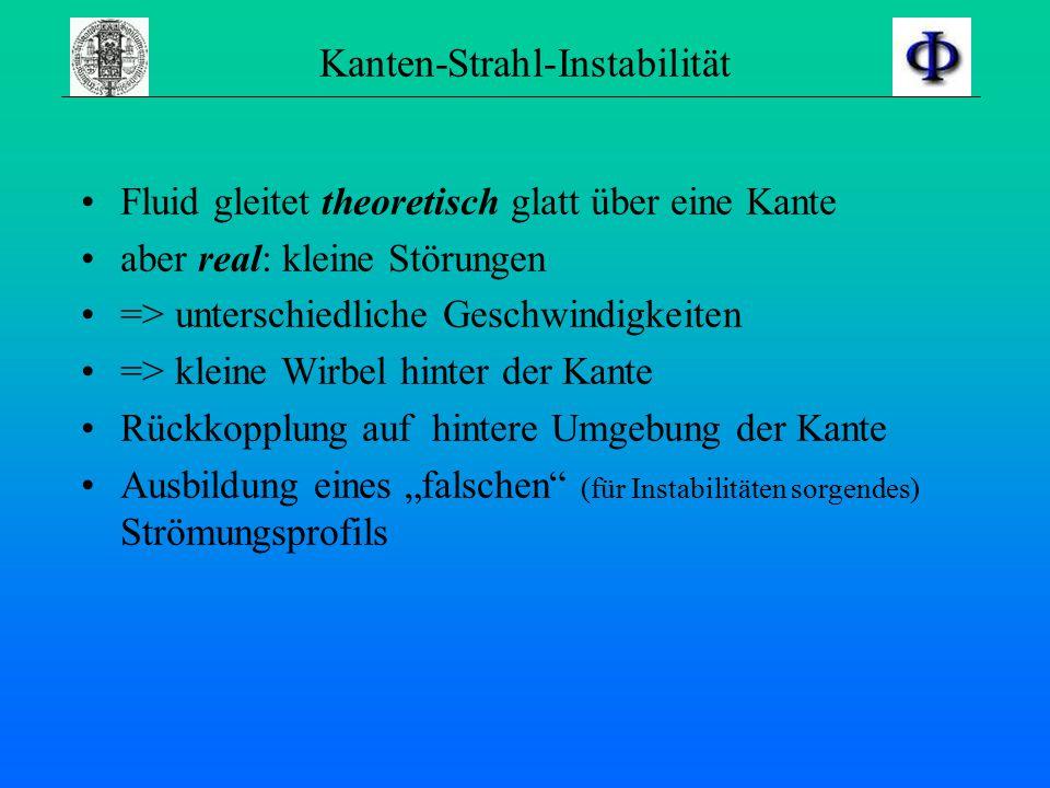 Kanten-Strahl-Instabilität