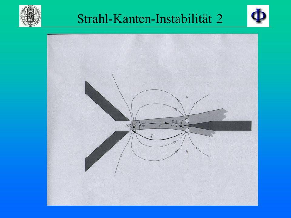 Strahl-Kanten-Instabilität 2