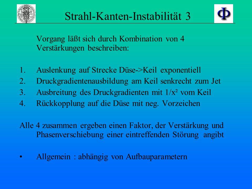 Strahl-Kanten-Instabilität 3