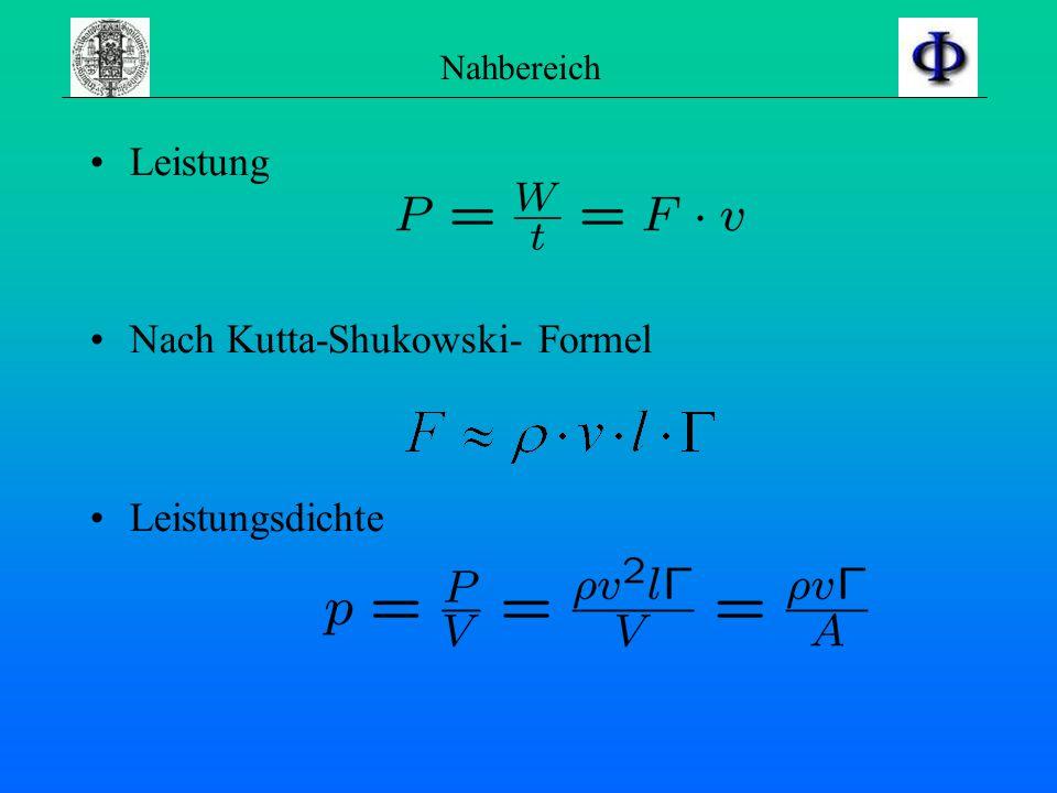 Nach Kutta-Shukowski- Formel