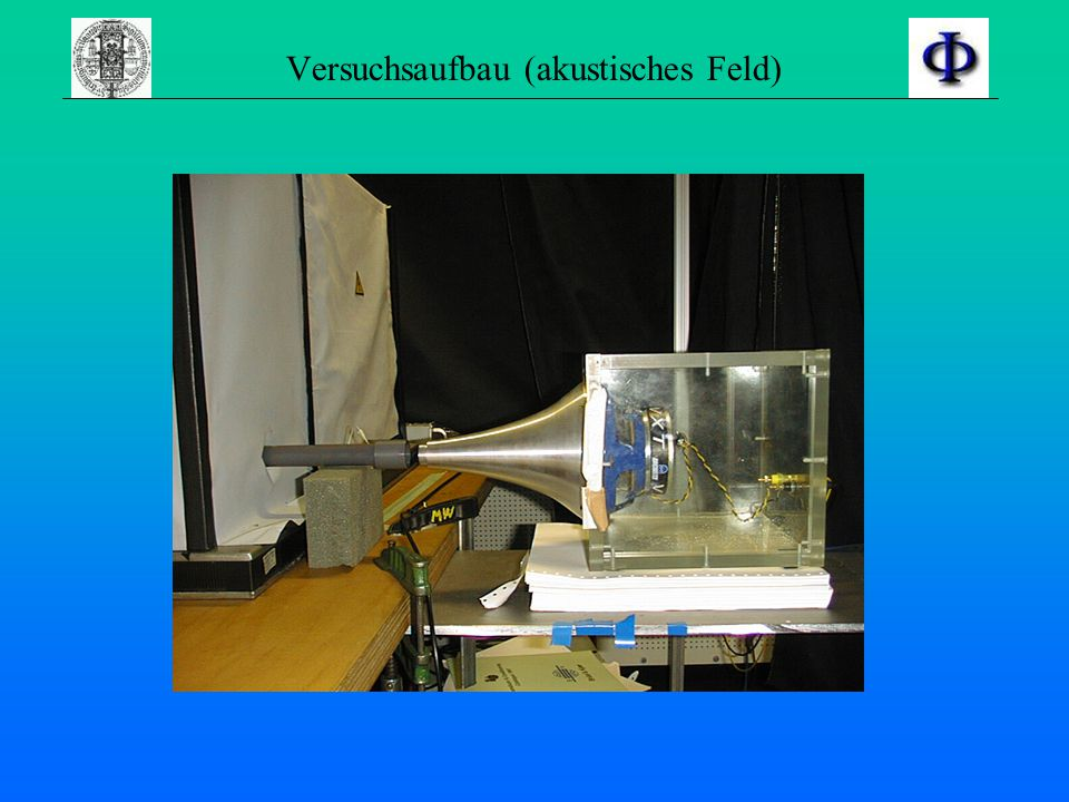 Versuchsaufbau (akustisches Feld)