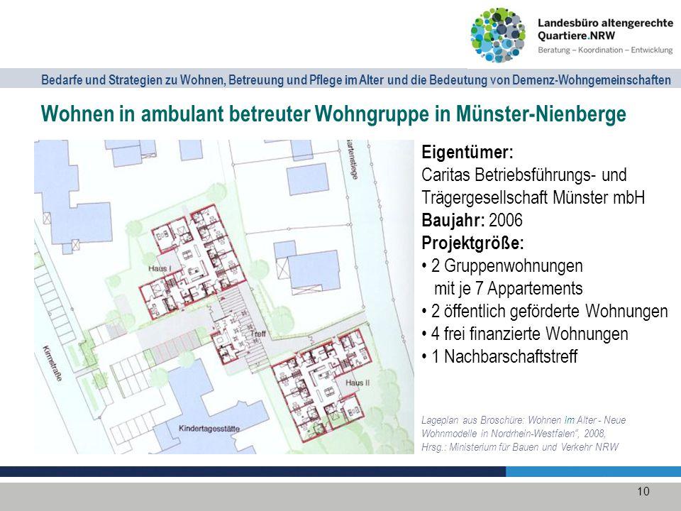 Wohnen in ambulant betreuter Wohngruppe in Münster-Nienberge